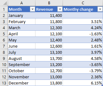 excel calculate percentage change