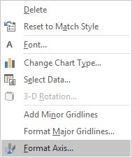 excel chart format horizontal axis change position