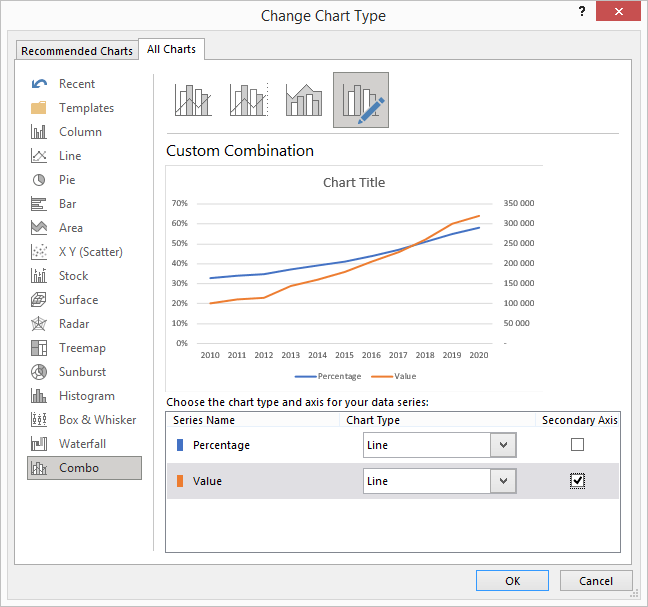 excel create new chart with two vertical axes