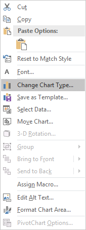 excel create chart with two axis add secondary axis